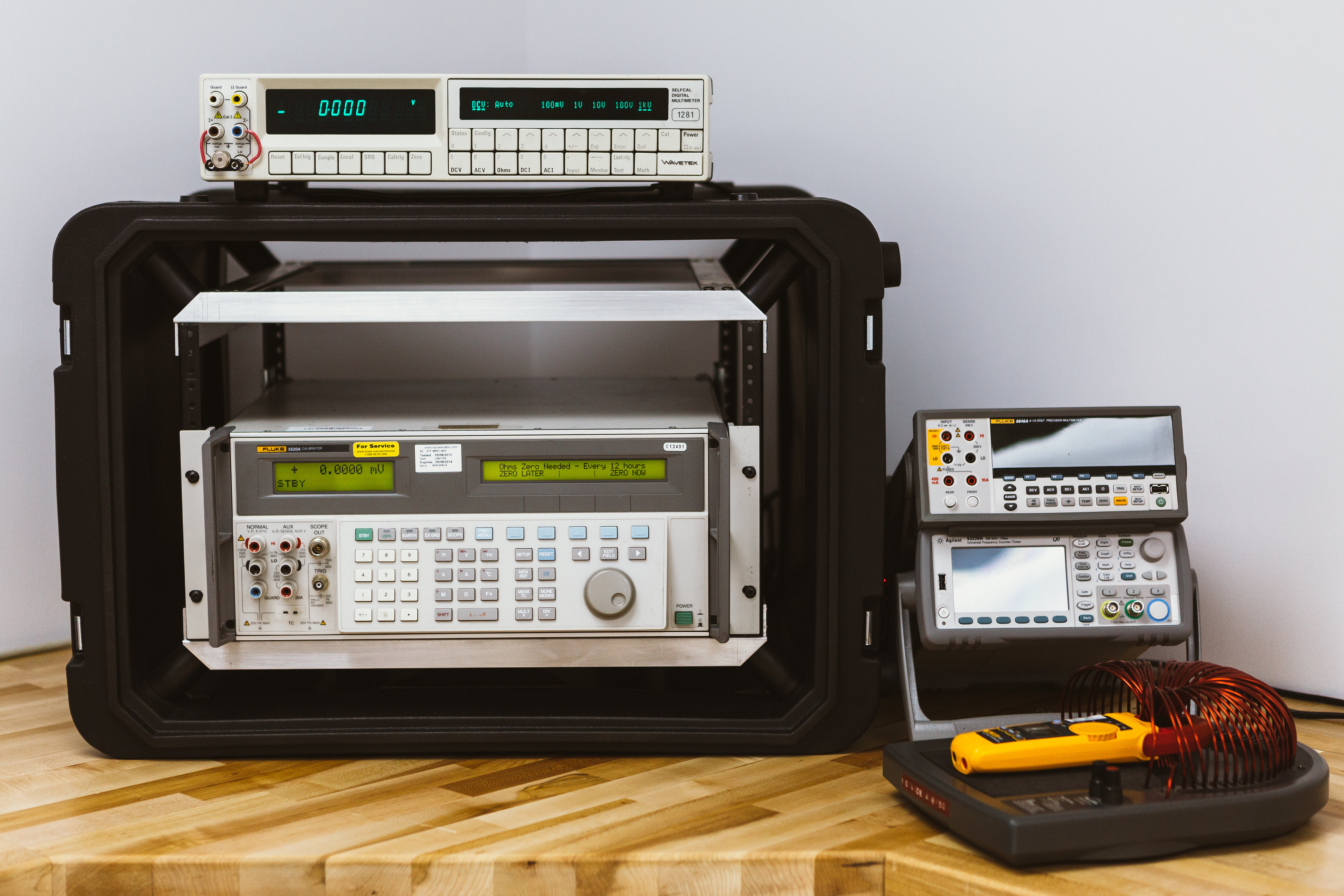 Critical Role of Measurement and Calibration